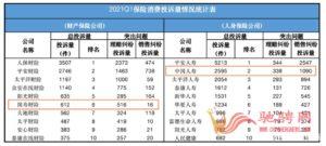 """疑陷""""大公司病""""的中国人寿:人员流失,退保金十年超7000亿插图(1)"""